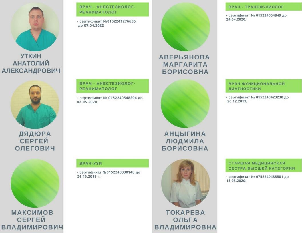 онкология клиника лечения рака Нижний Новгород